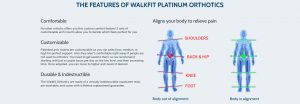 Features of Walkfit Platinum